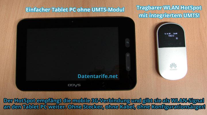 Tablet mit WLAN HotSpot