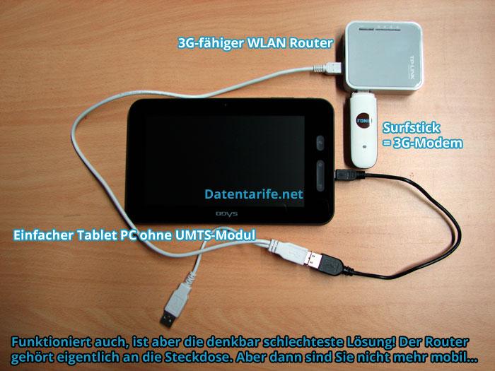 Tablet mit 3G-fähigem Router und Surfstick