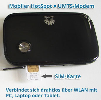 Datentarif in WLAN Router einstecken